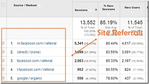 site referrals